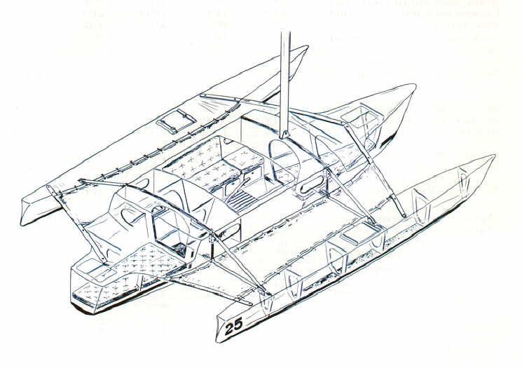 Как сделать самому маленькую лодку